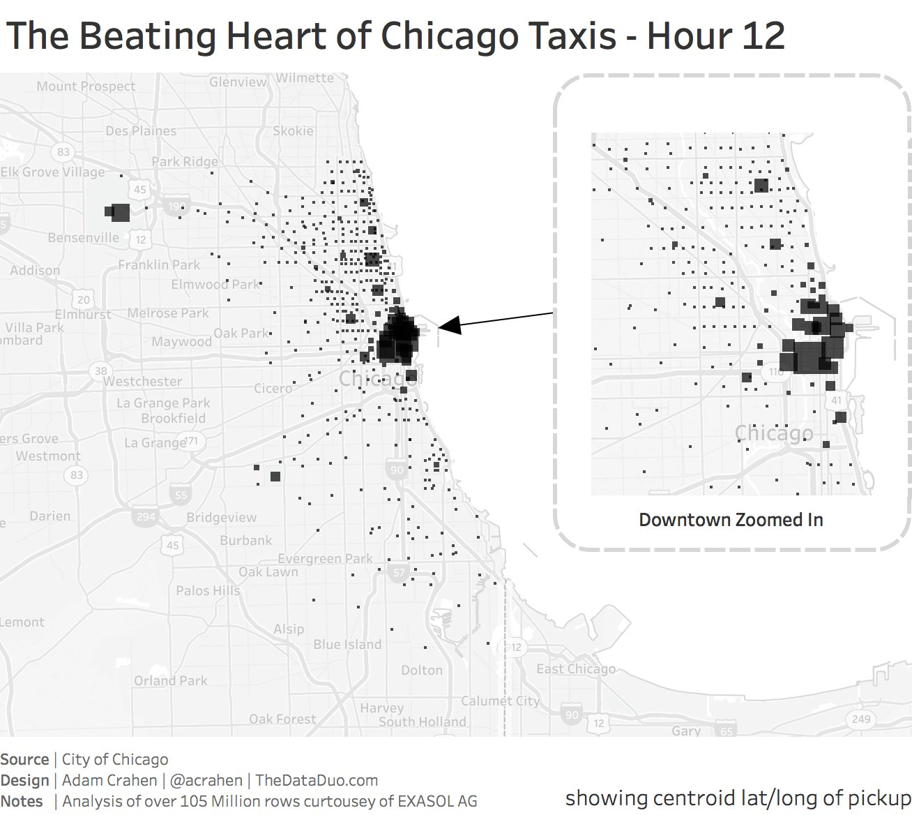 Week 6 – Inside Chicago's Taxi Data