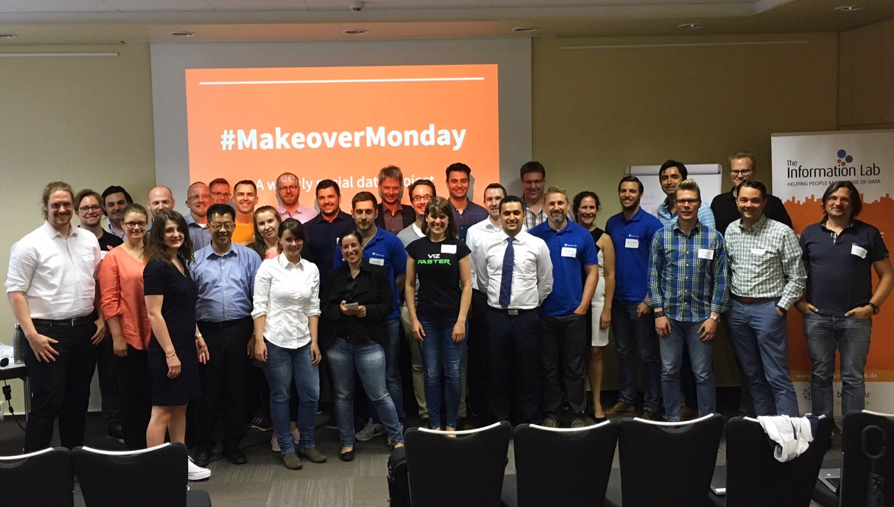 Recap: Makeover Monday live in Frankfurt