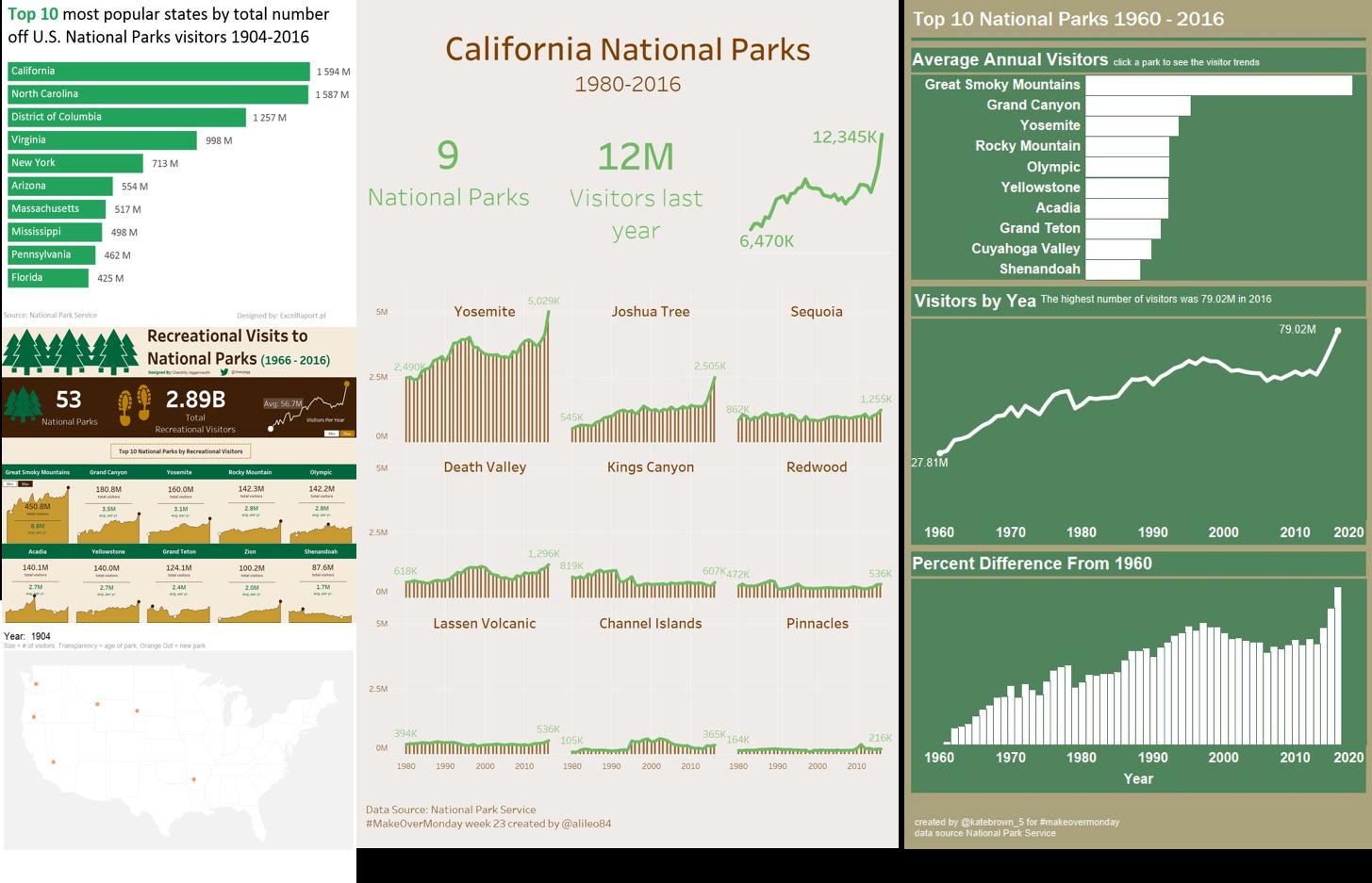 Week 23 – America's National Parks