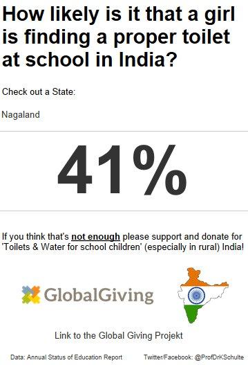 Week 32 – India's broken toilets