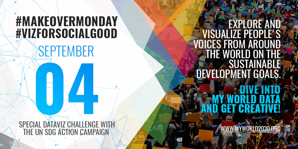 Makeover Monday and Viz for Social Good collaboration with the UN