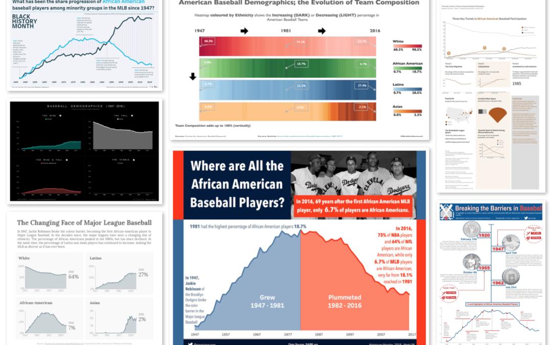 Week 6: Baseball Demographics 1947 – 2016