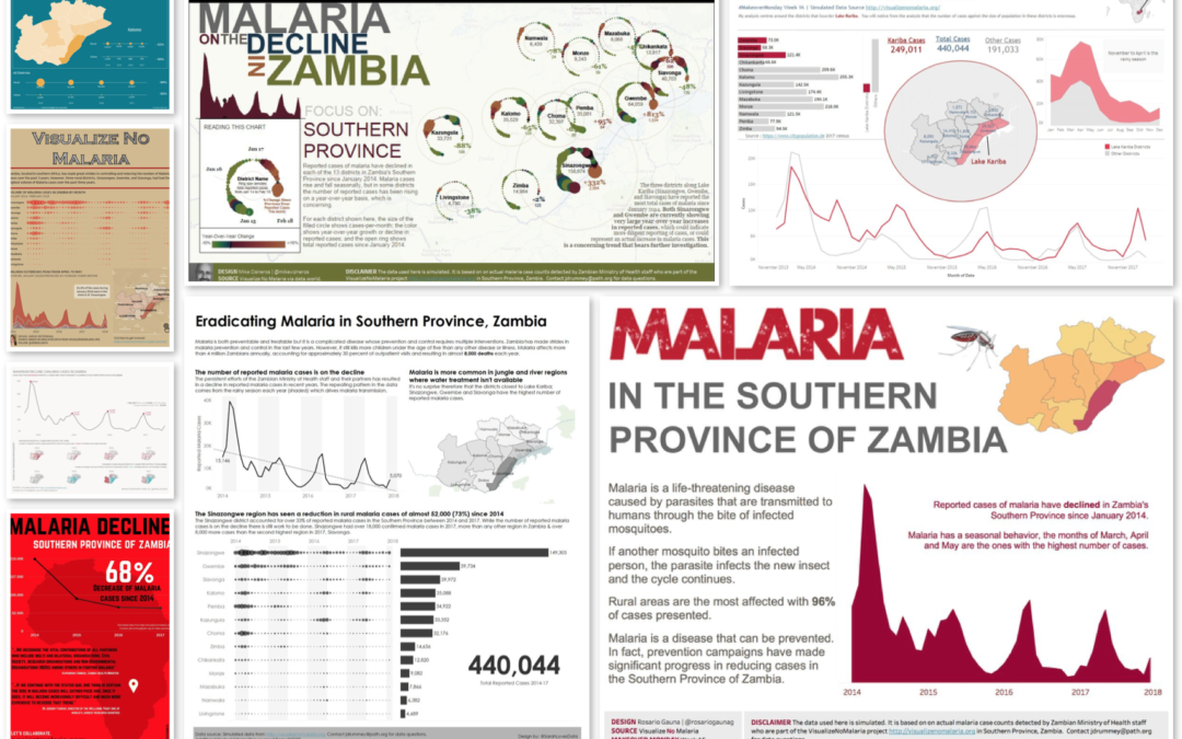 Week 16: Zambia Southern Province Confirmed Malaria Cases