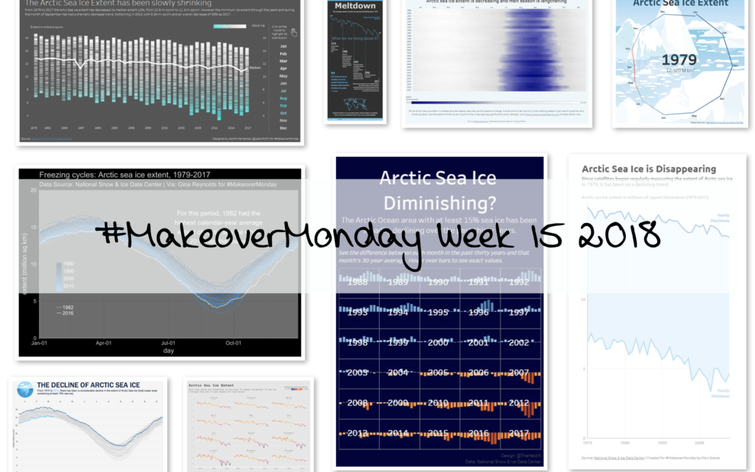 Week 15: Arctic Sea Ice Extent