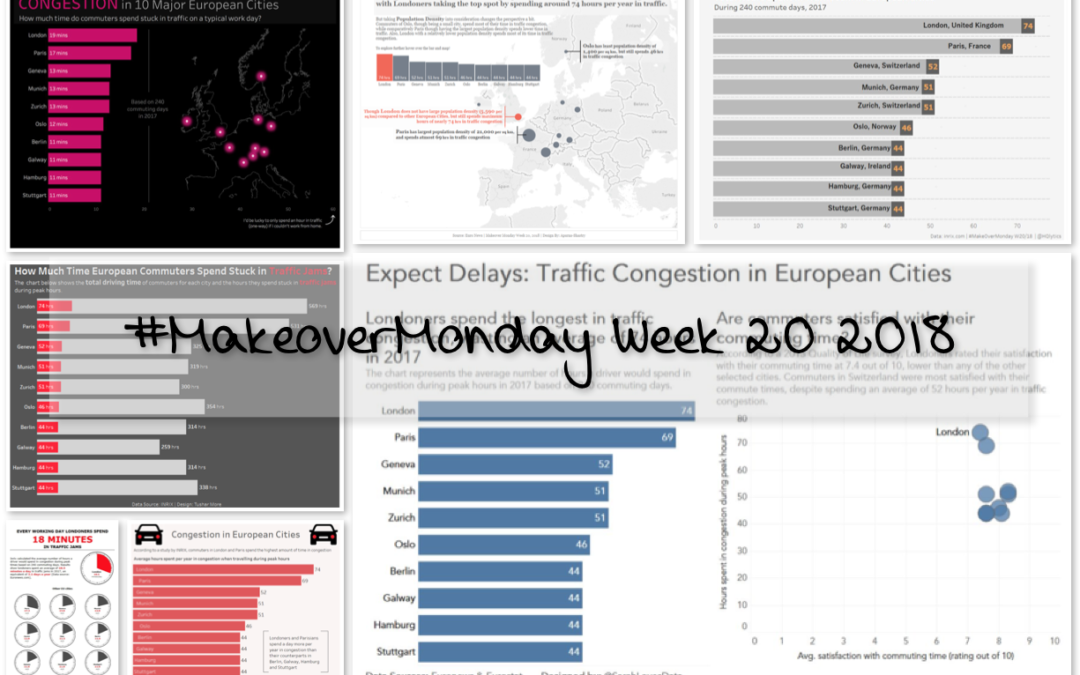Week 20: Congestion in major European Cities