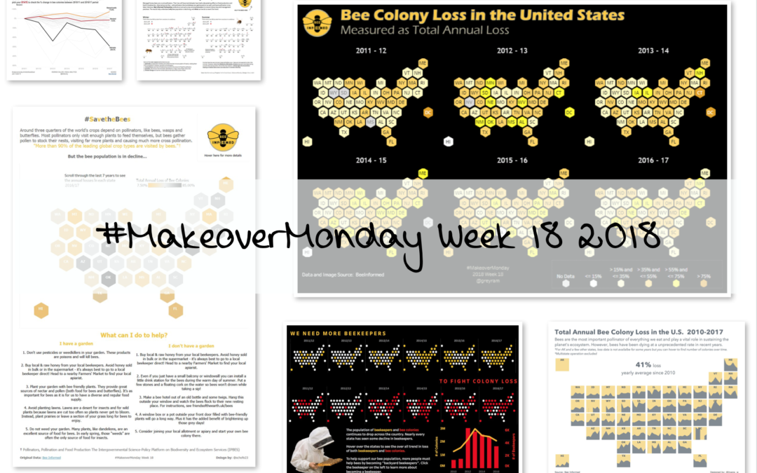 Week 18: Bee Colony Loss