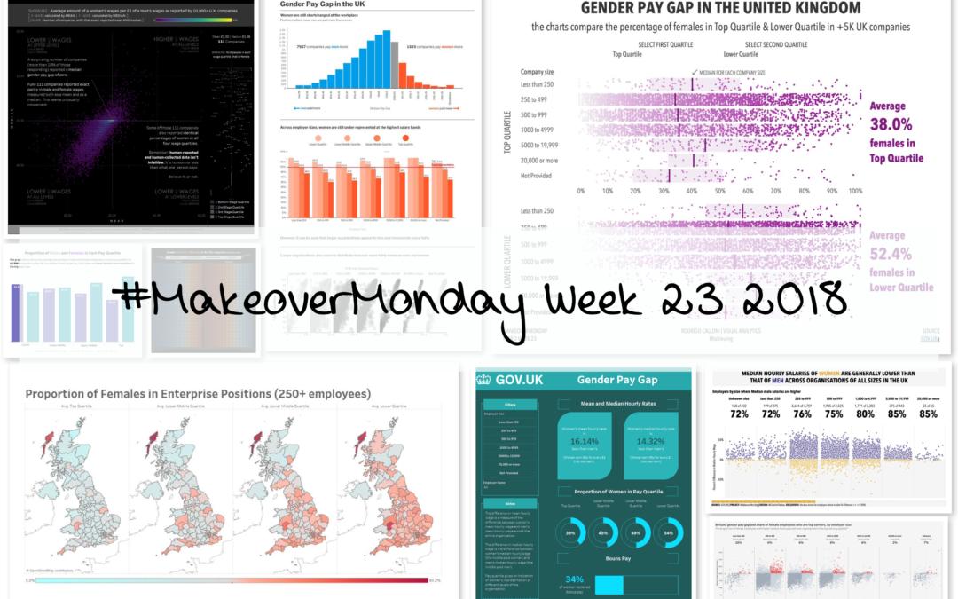 Week 23: U.K. Gender Pay Gap