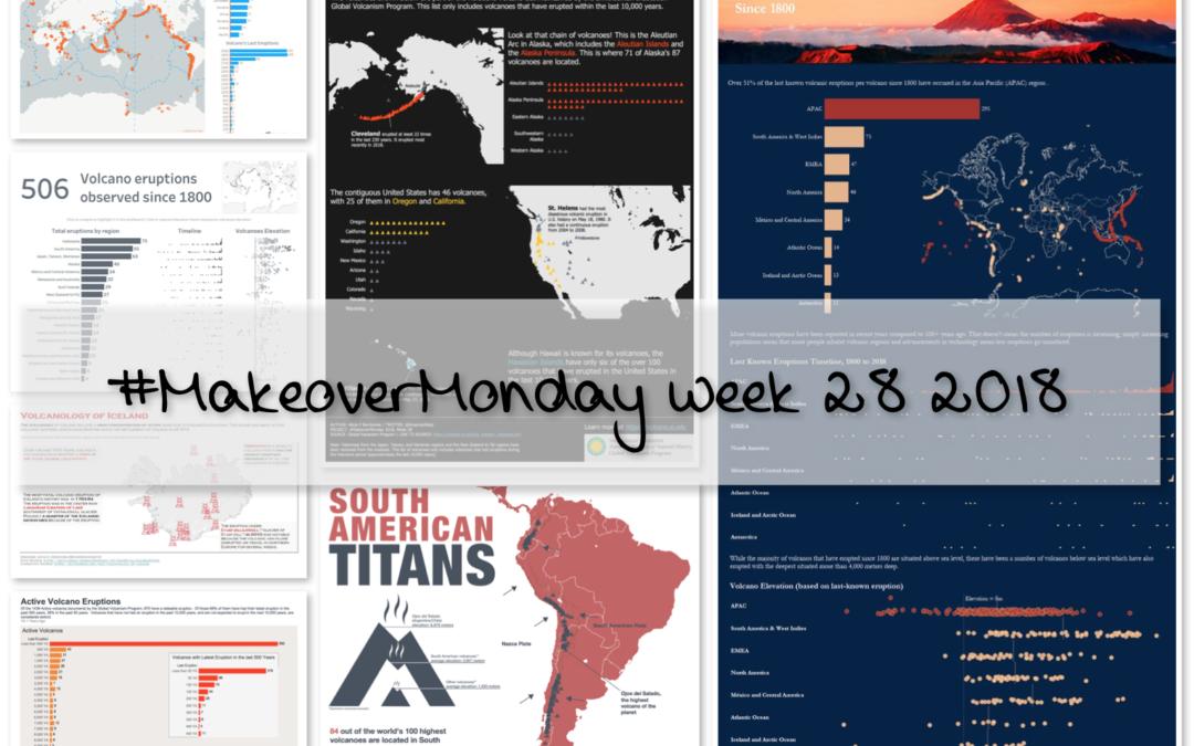 Week 28: Volcano Eruptions