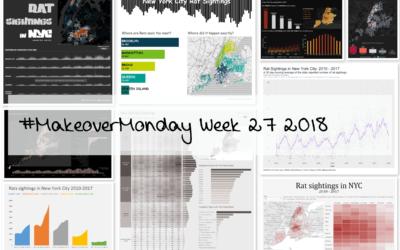 Week 27: Rat Sightings in New York City
