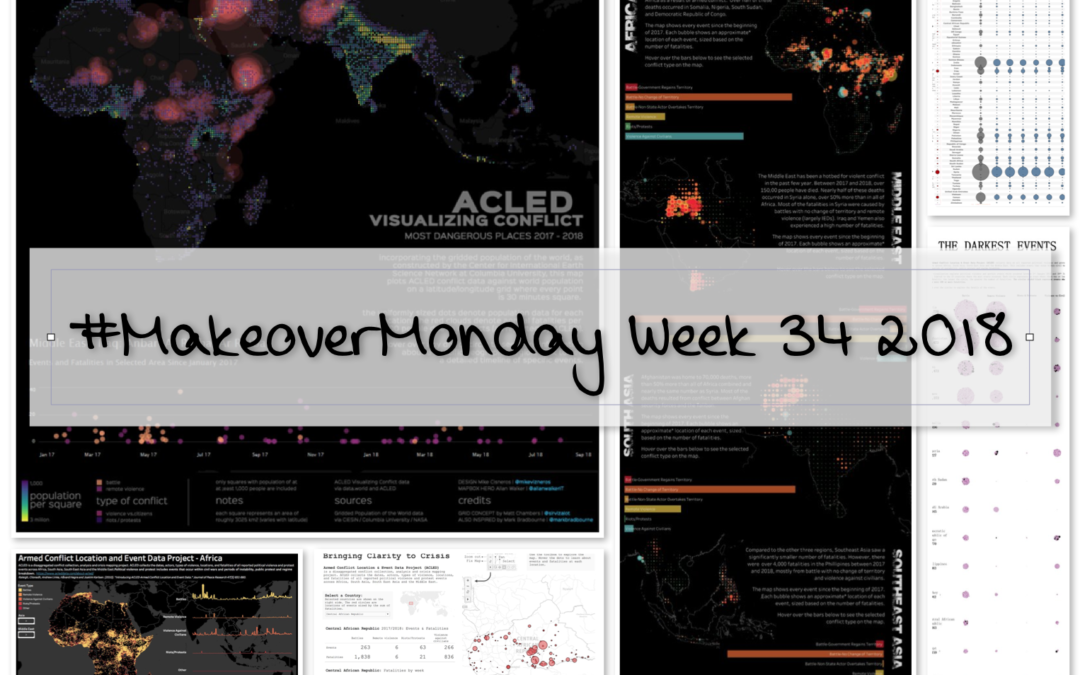 Week 34: ACLED visualizing conflict