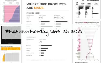 Week 36: Nike Manufacturing Map