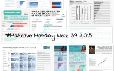 Week 39: Visualizing Equality