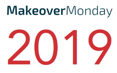 Makeover Monday 2019