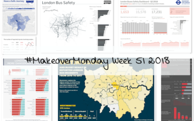 Week 51: London Bus Safety Performance