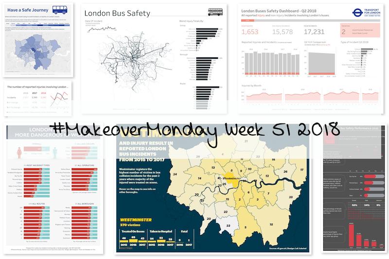 Week 51: London Bus Safety Performance