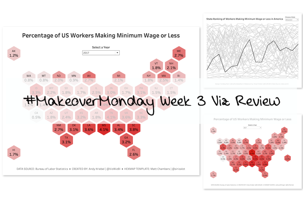 Viz Review: Workers Making Minimum Wage or Less in America