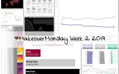 Week 2: Press Freedom's Dark Horizon
