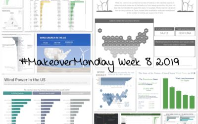 Week 8: Wind Power in the USA