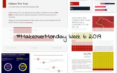 Week 6: How Chinese New Year compares with Thanksgiving