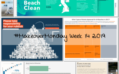 Week 14: What kind of waste appears on UK beaches?