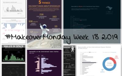 Week 18: ISS Spacewalks