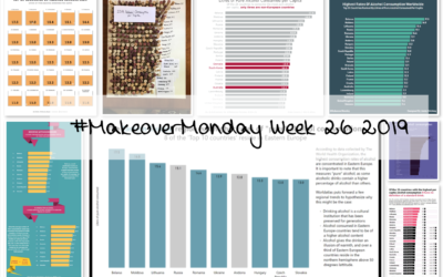Week 26: Alcohol Consumption by Country