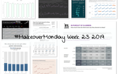 Week 23: Sleepless in America?