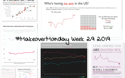 Week 29: The share of Americans not having sex has reached a record high