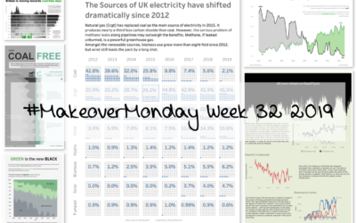 Week 32: Britain is rapidly phasing out coal