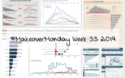 Week 33: A bird's-eye view of clinical trials
