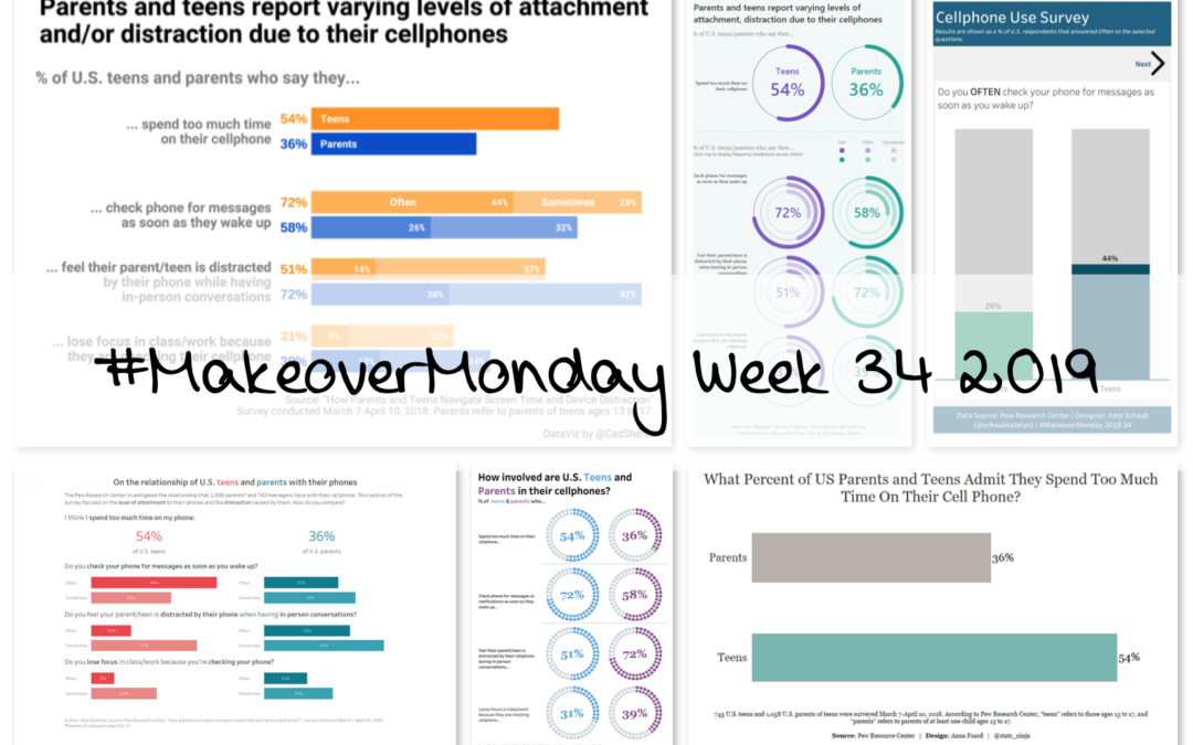 Week 34: Americans touch their smartphones 2,617 times a day