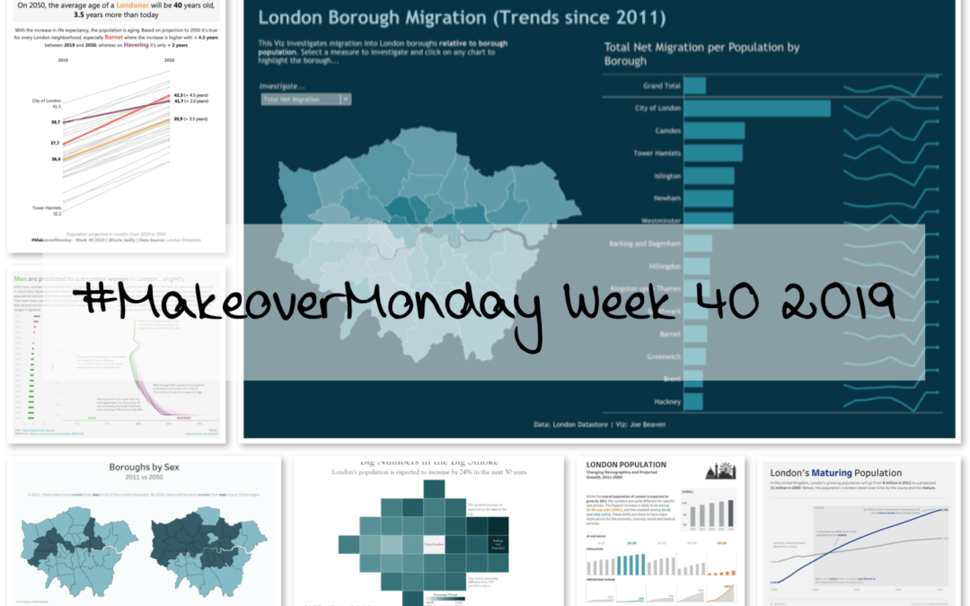 Week 40: Population Predictions for London