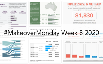 Week 8: Homelessness services in Australia