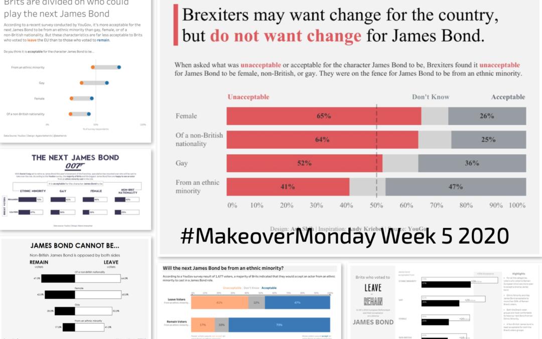 Week 5: Brexit Bond