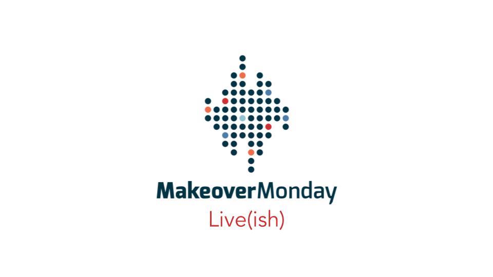 MakeoverMonday Live(ish)