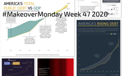 Week 47: Why America's debt doesn't stop growing