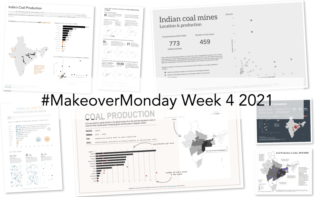 Week 4 2021: Indian Coal Mine Production