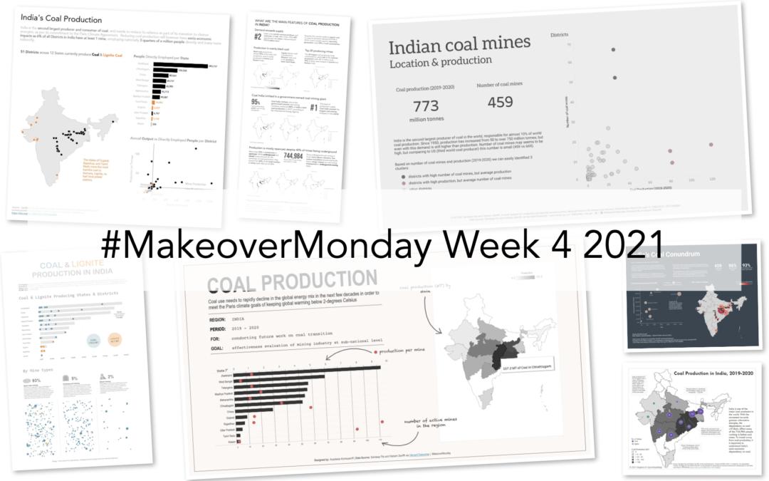 Week 4 2021: Indian Coal Mine Production